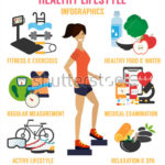 George Ammar on the Benefits of Living an Active Healthy Lifestyle